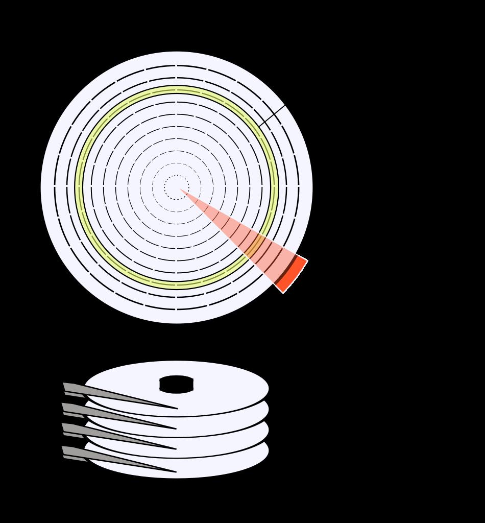 分解结构1