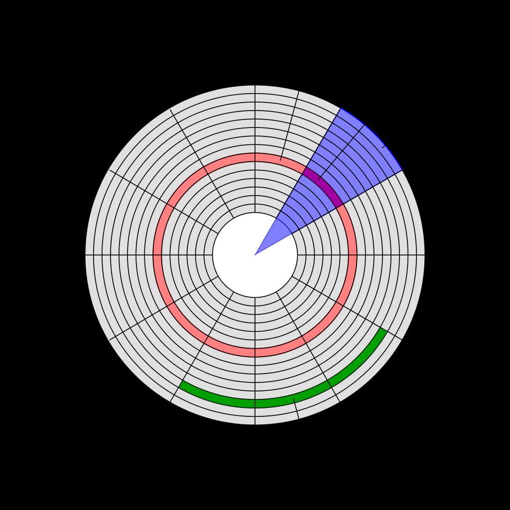 分解结构3