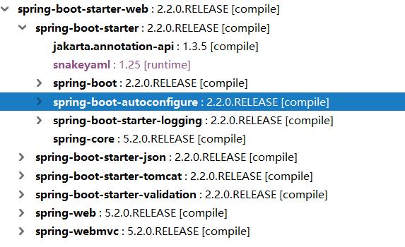 spring-boot-starter-web 的依赖