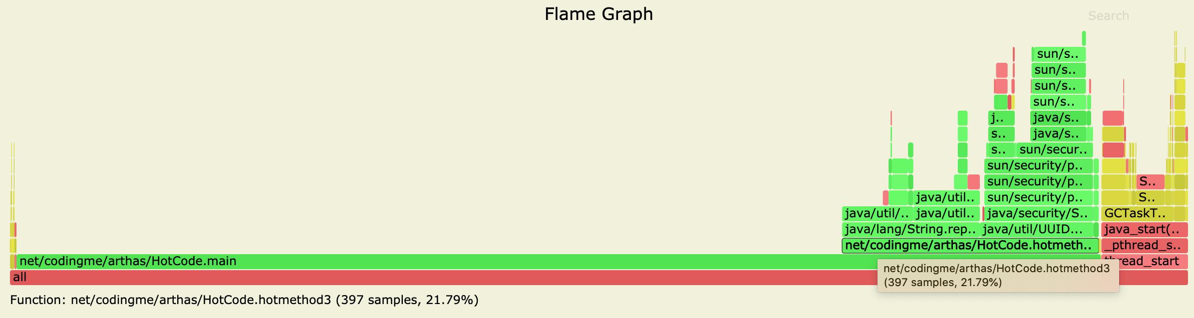 CPU 使用火焰图