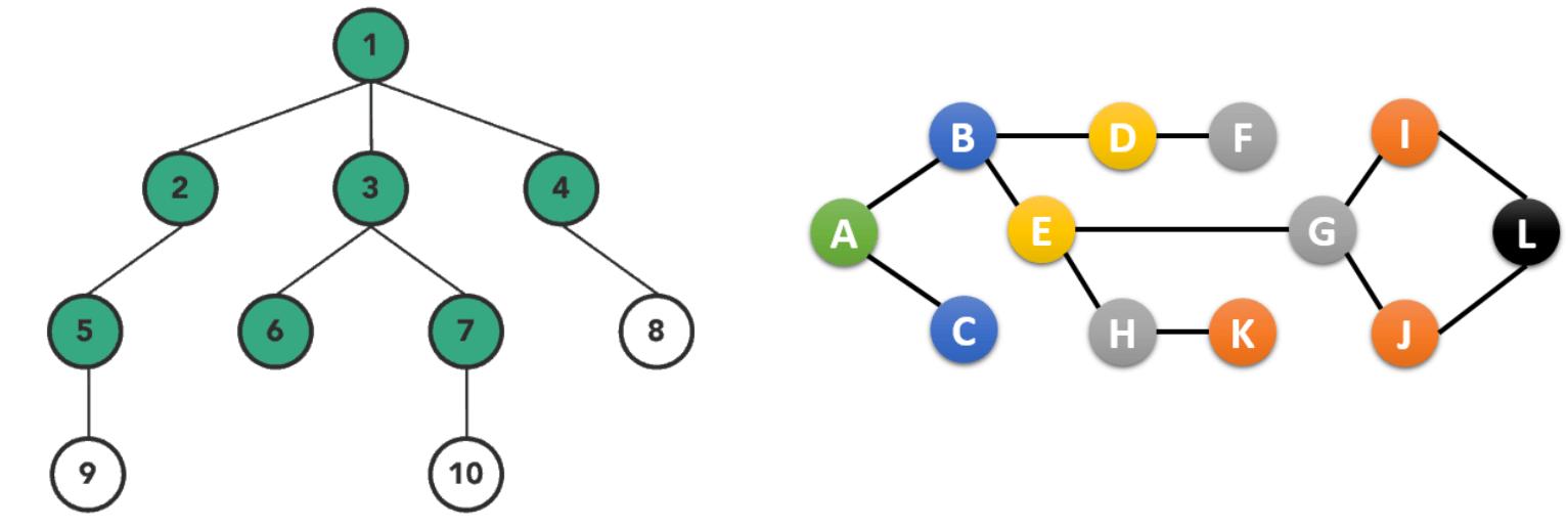 非线性接口(图片来自网络)