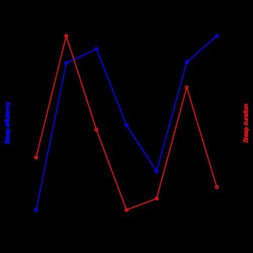 plot of chunk unnamed-chunk-50