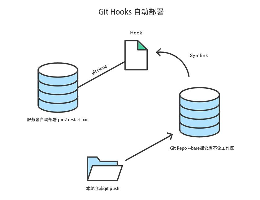 Webhook1