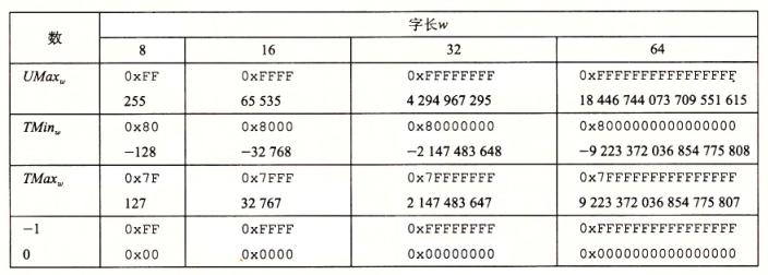 图 2-14