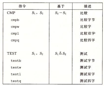 图 3-13