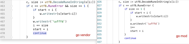 codec 版本对比
