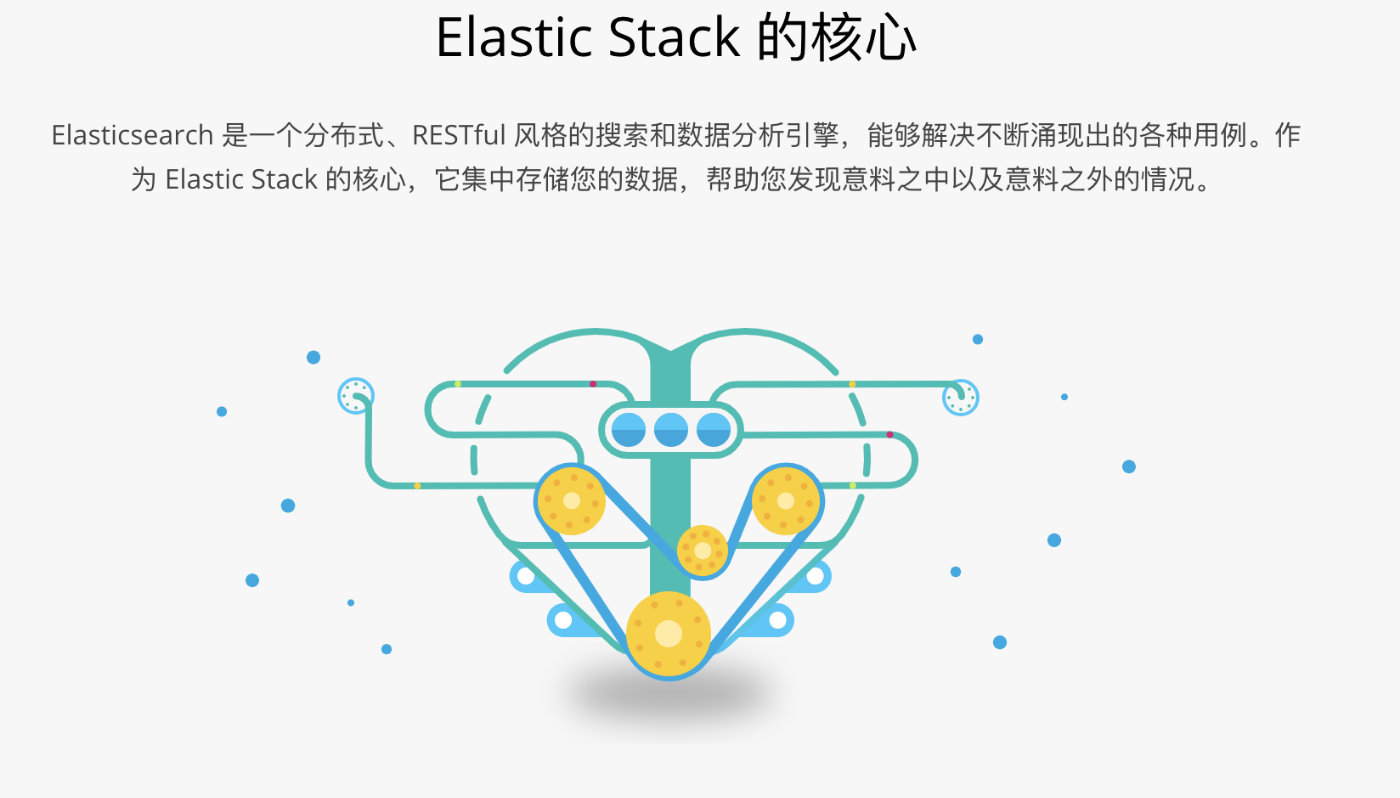 Elasticsearch常用工具api