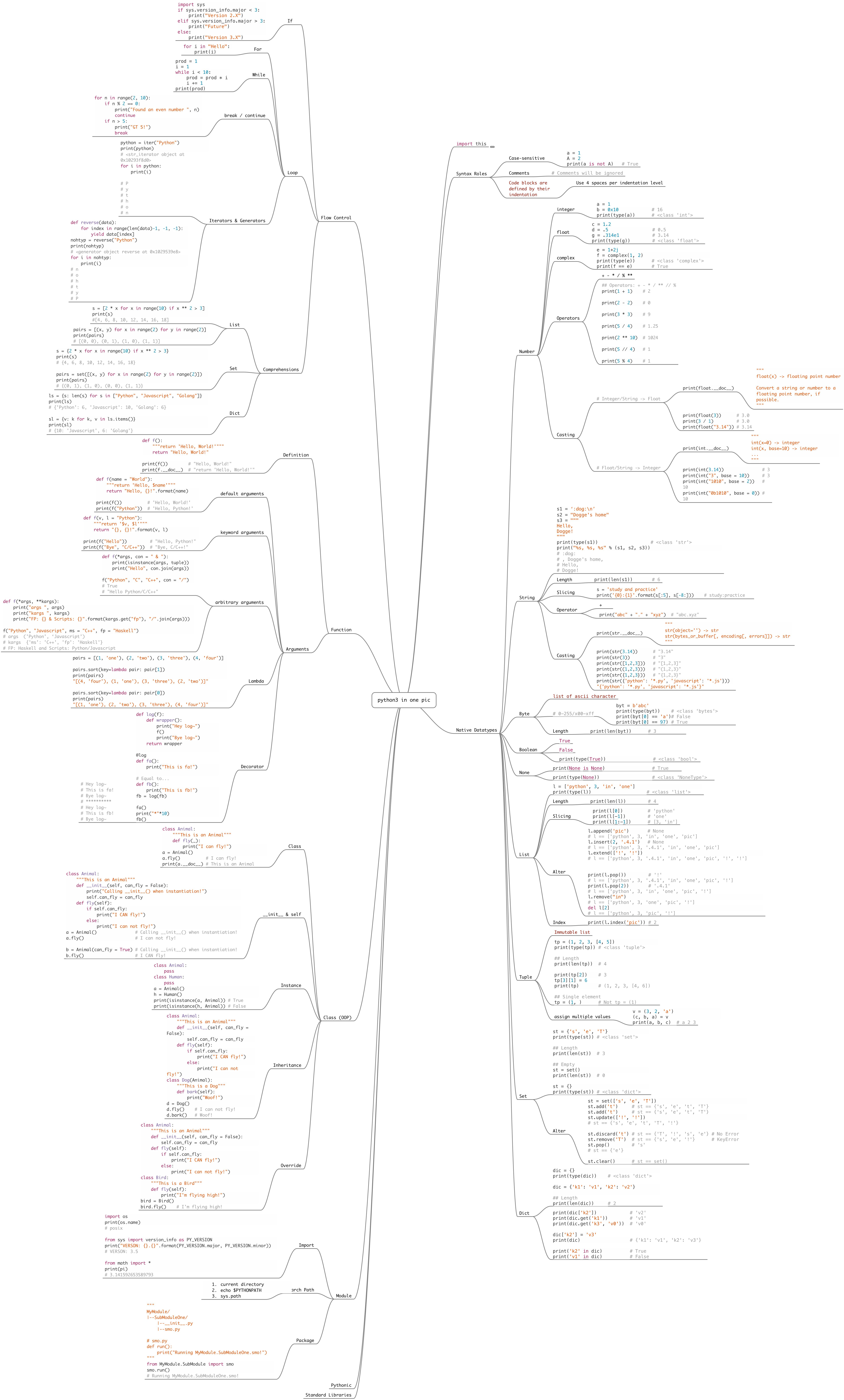 python3语法