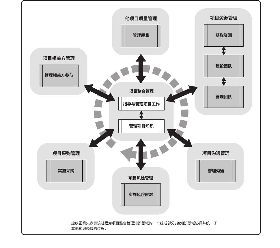 图解执行过程组