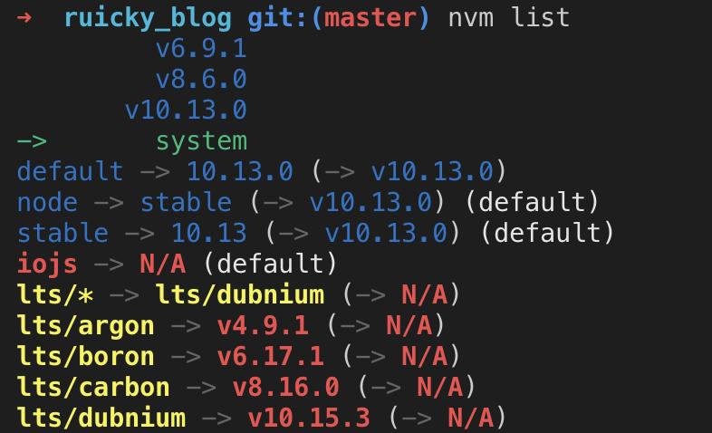 vsCode终端显示结果