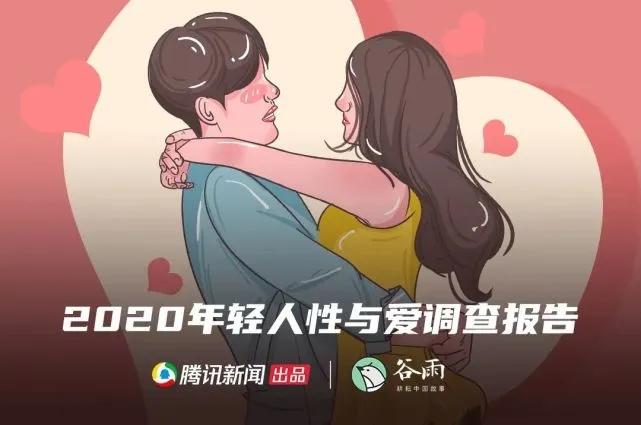 腾讯新闻谷雨工作室发布年轻人性爱调查报告插图(1)