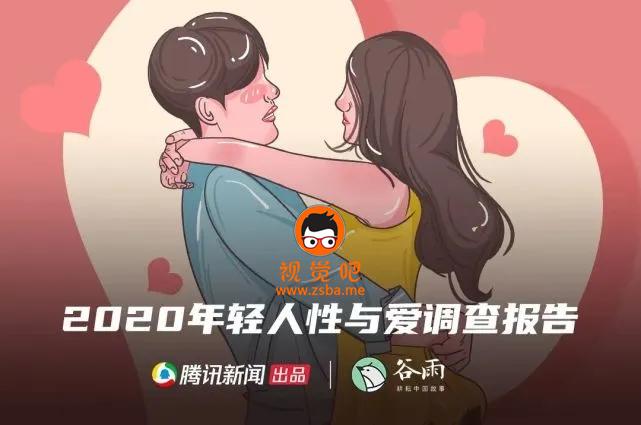 腾讯新闻谷雨工作室发布年轻人性爱调查报告插图1