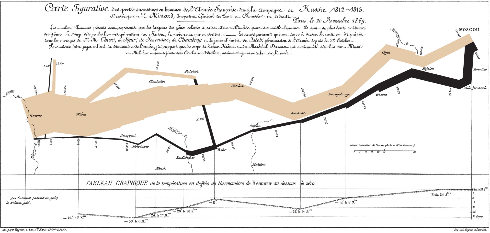 Napoleon's March