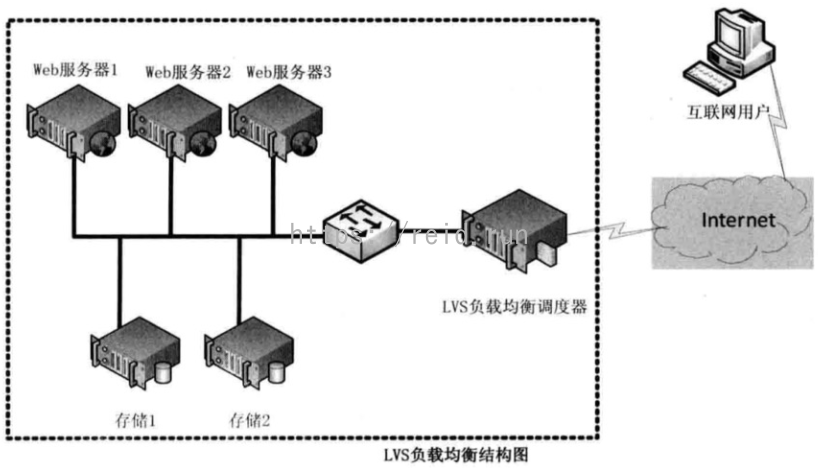 image-20210202005033811