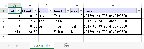 Output excel file()
