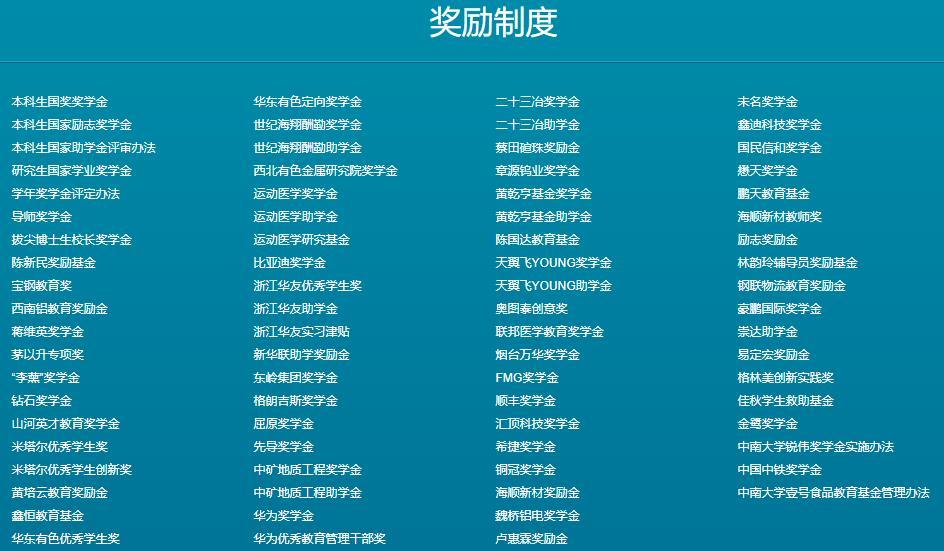 中南大学校级奖励金