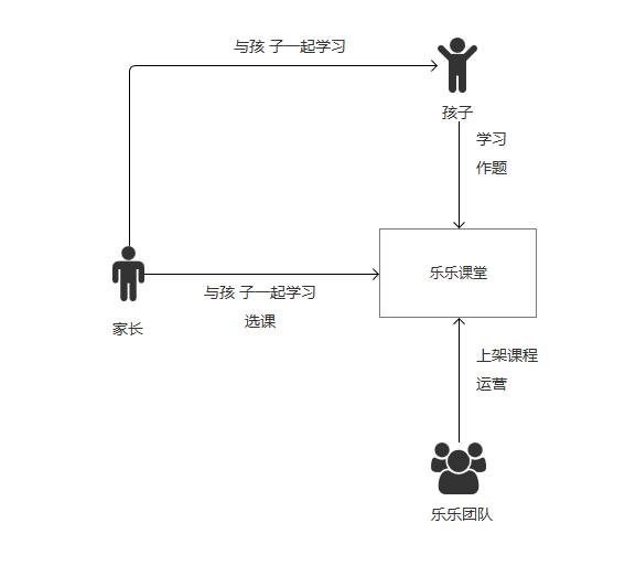 产品分析-中小学个性化学习网站产品分享插图(1)