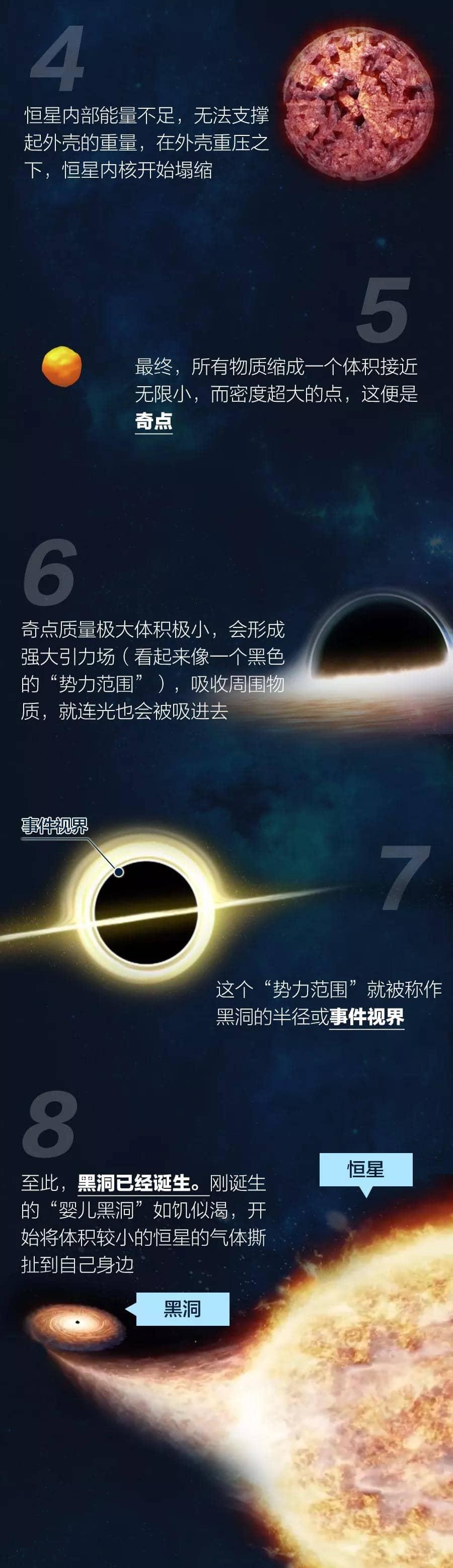 今晚9点黑洞3