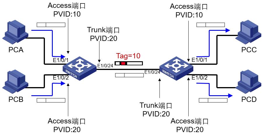 pic53
