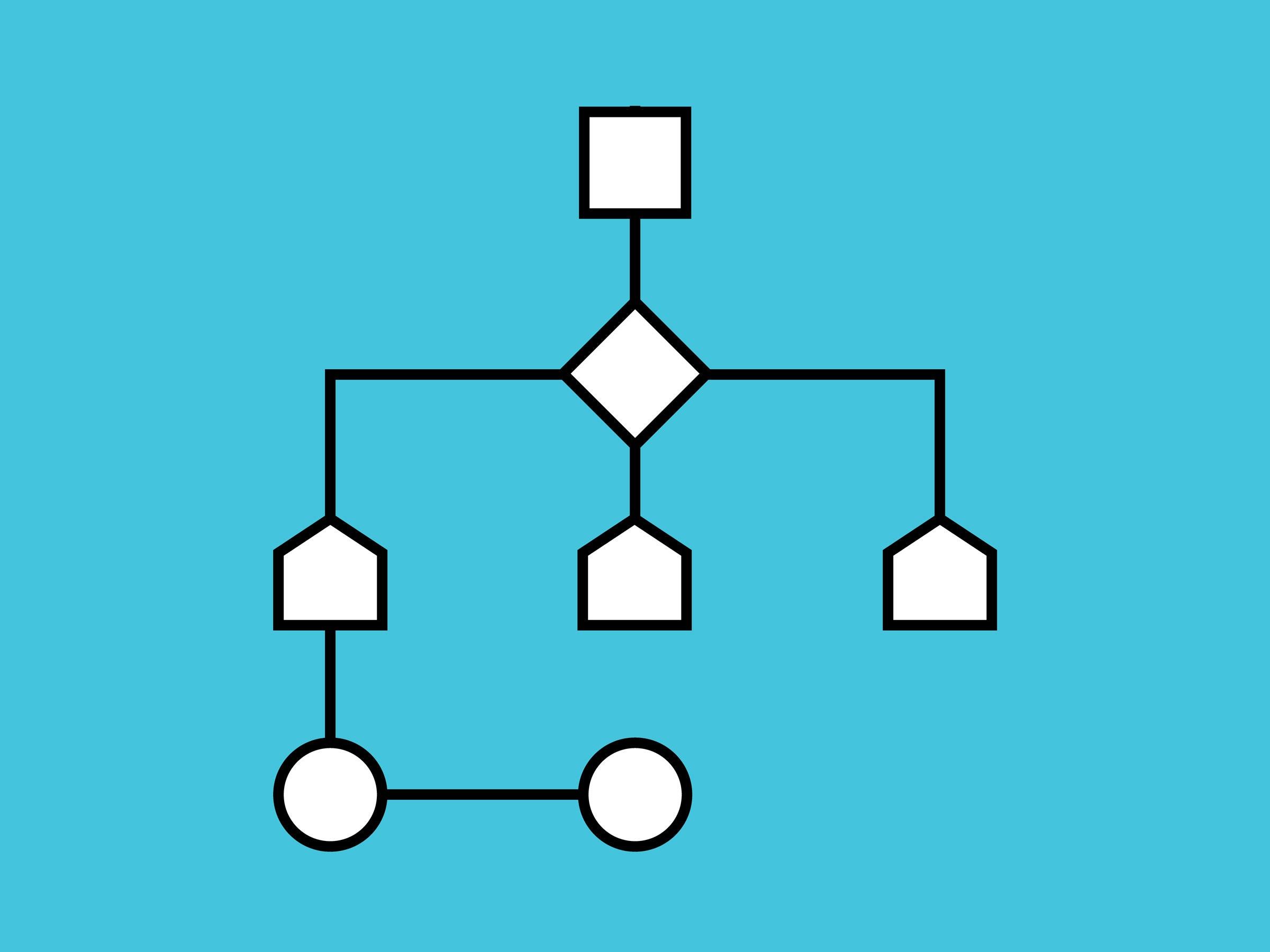Algorithm算法