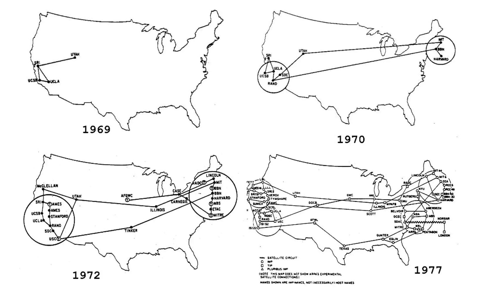 ARPANET 1969-1977 - wiki