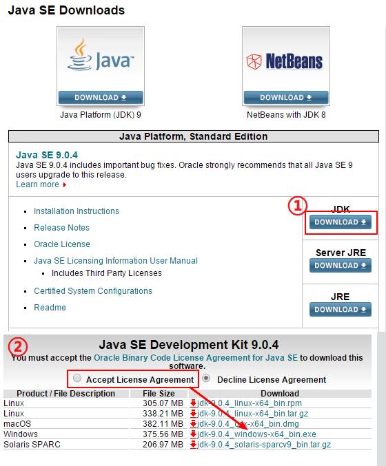 下载JDK