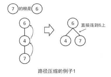 uf-path-compress-1