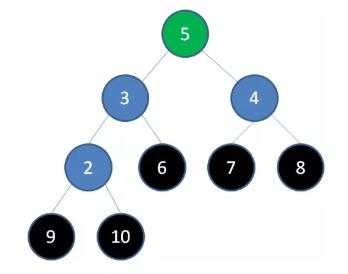 heap-sort-5
