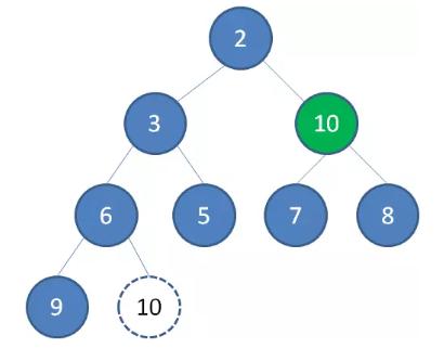 delete-node-3