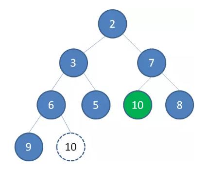 delete-node-4