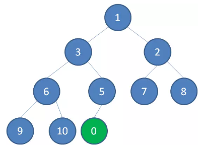 insert-node-1