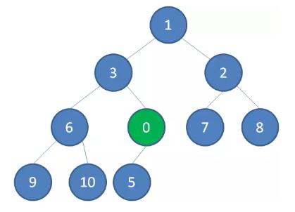 insert-node-2