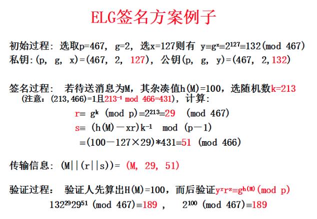 ELG signature example