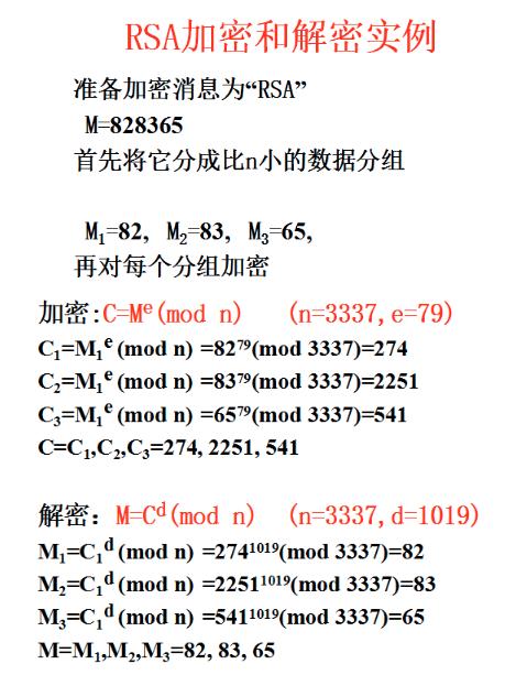 RSA encrypt and decrypt example