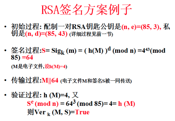RSA signature example