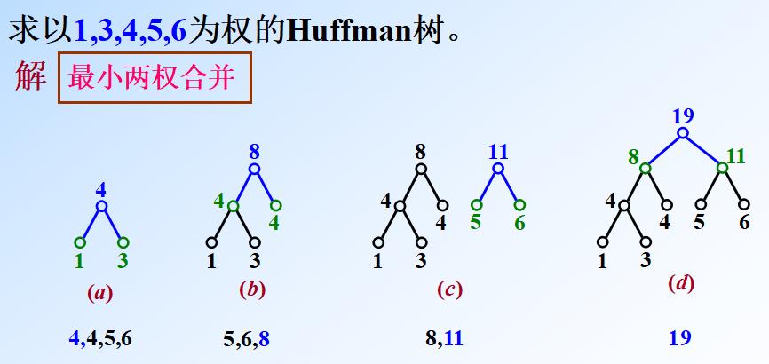 huffman-1