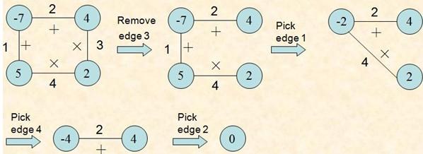 polygon-game