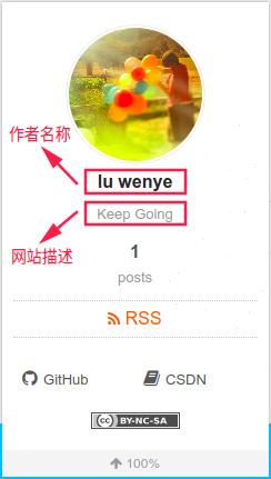 Site-author-description