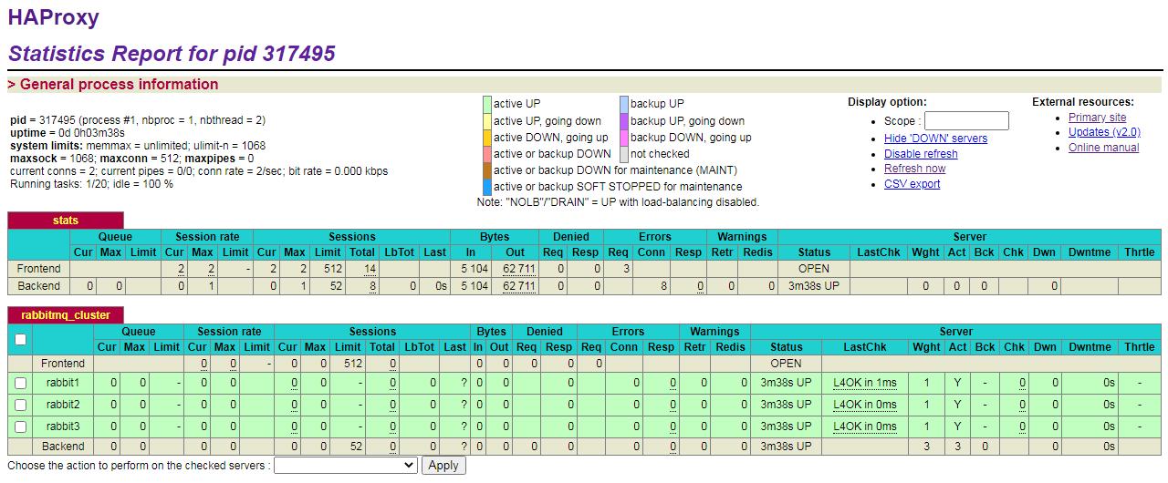 haproxy-statistics