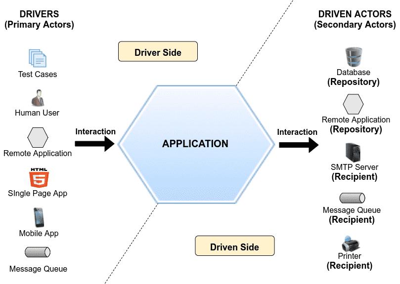 20200803ddd-drivers