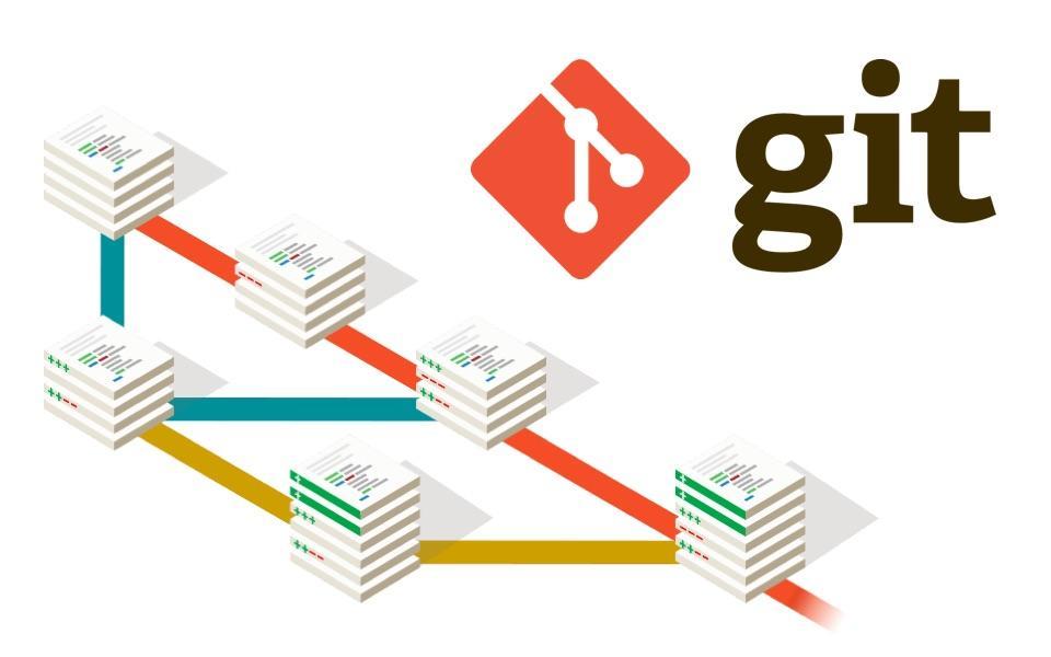 Git知识点整理