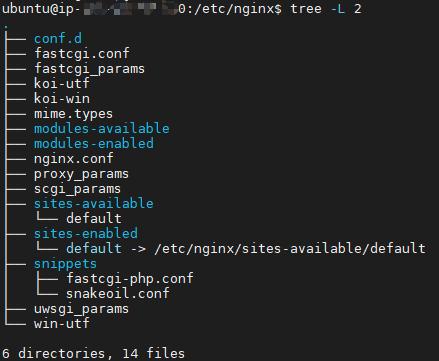 Ubuntu 下 nginx 配置文件夹目录结构