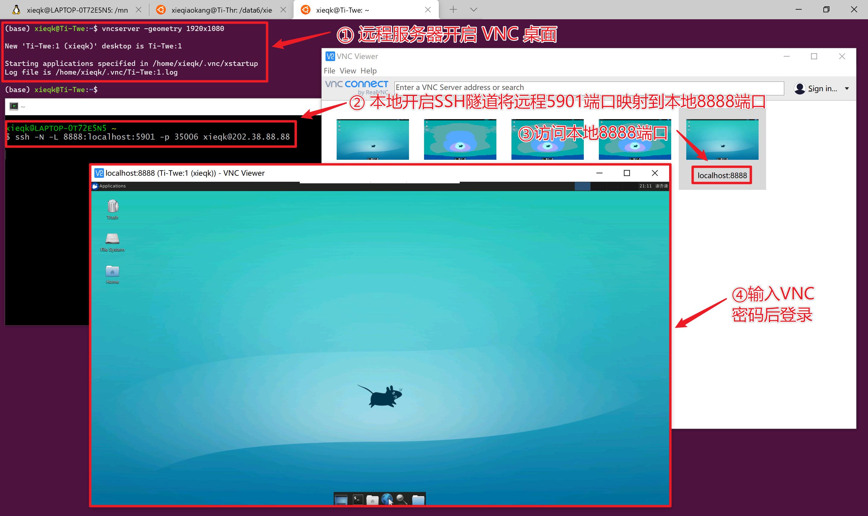 SSH 隧道登录 VNC 远程桌面完整流程