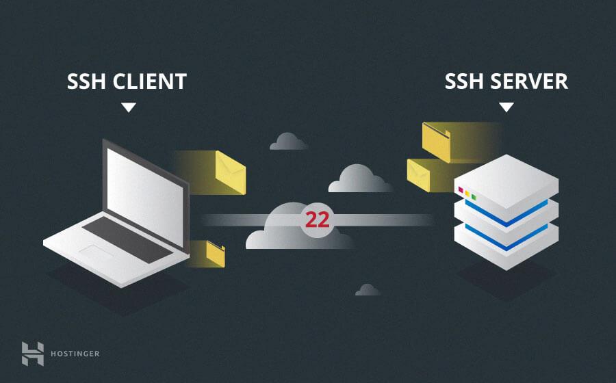 SSH客户端常用工具SecureCRT操作