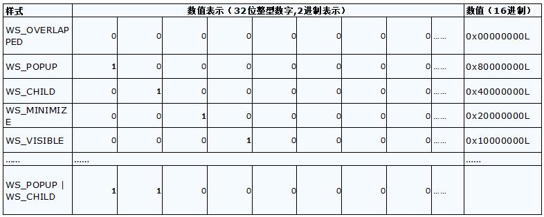 window macros table