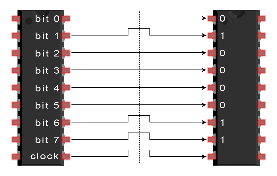 Introduction-to-SPI-Parallel-Transmission-of-One-Byte-3