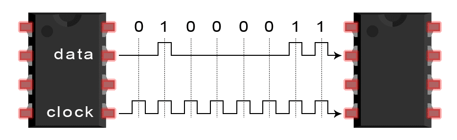 Introduction-to-SPI-Serial-Transmission-of-the-Letter-C