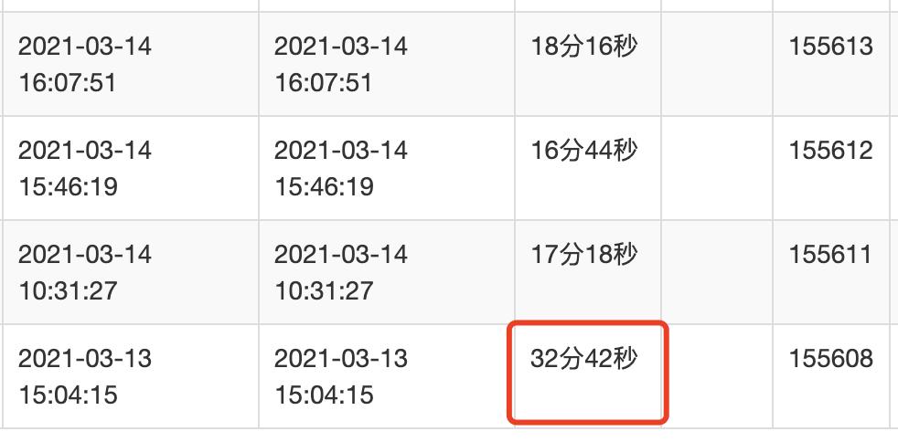 R8开启前后编译速度对比