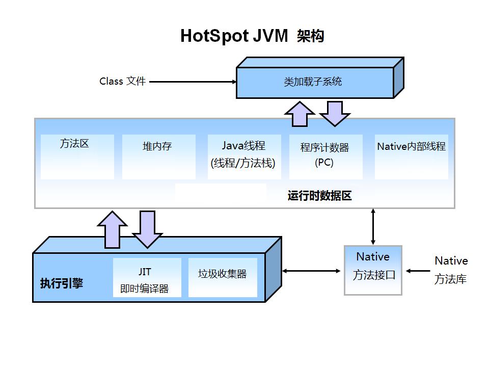 jvm-gc-g1-001.png