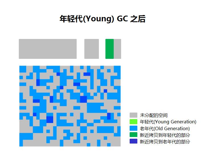 jvm-gc-g1-008.png